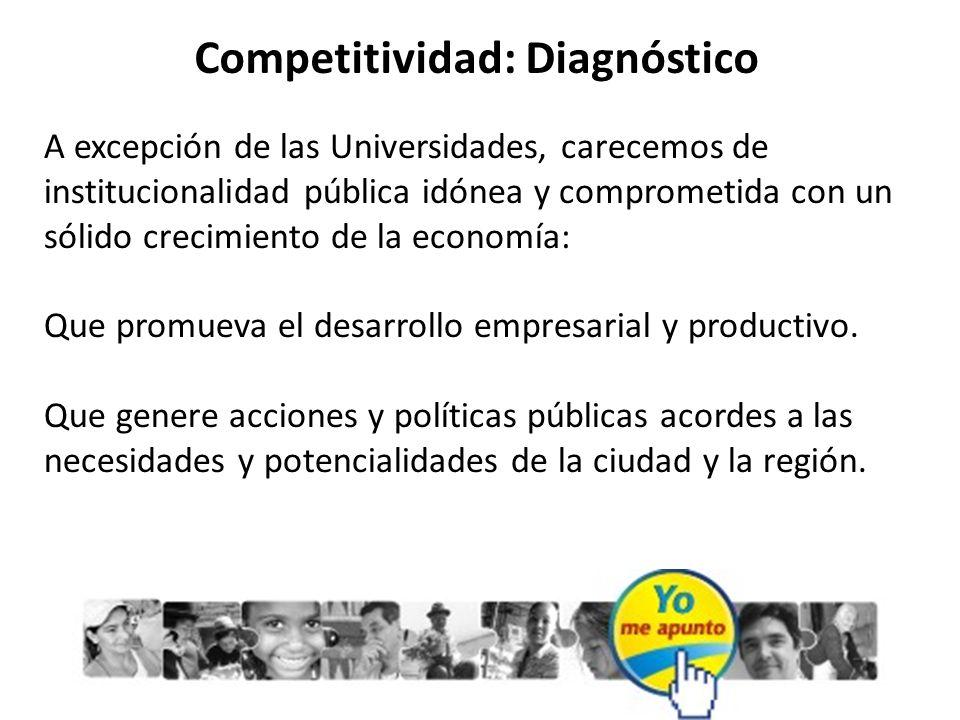 Competitividad: Diagnóstico A excepción de las Universidades, carecemos de institucionalidad pública idónea y comprometida con un sólido crecimiento de la economía: Que promueva el desarrollo empresarial y productivo.
