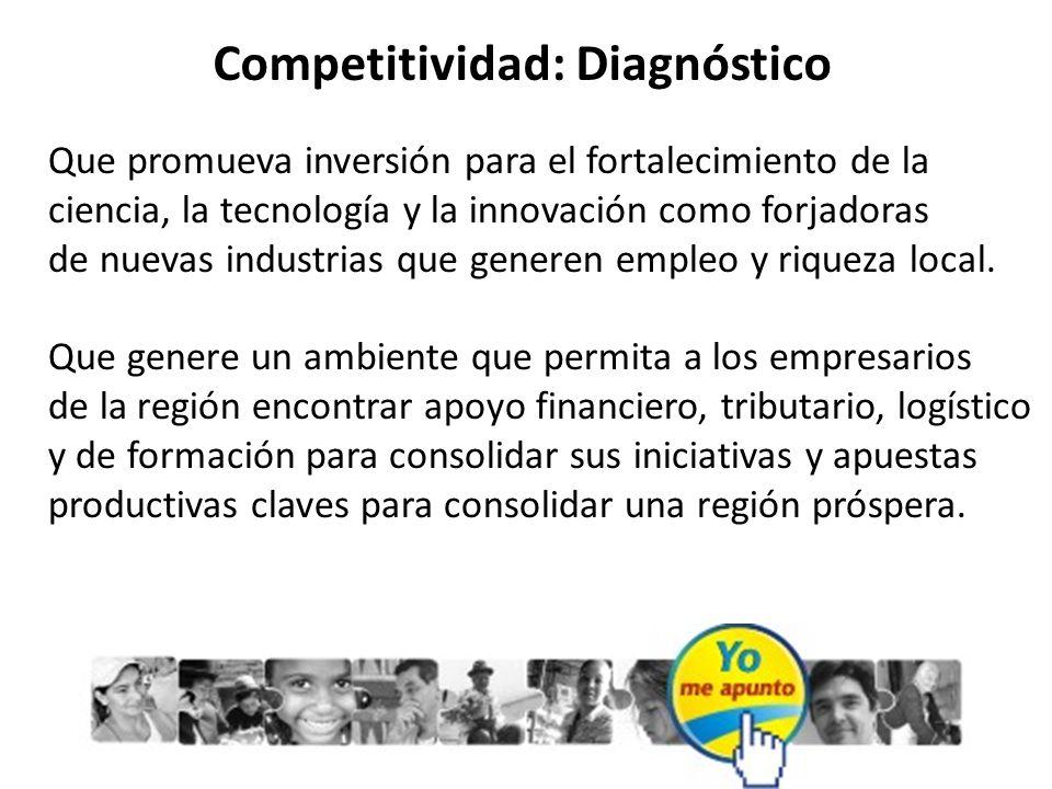 Competitividad: Diagnóstico Que promueva inversión para el fortalecimiento de la ciencia, la tecnología y la innovación como forjadoras de nuevas industrias que generen empleo y riqueza local.