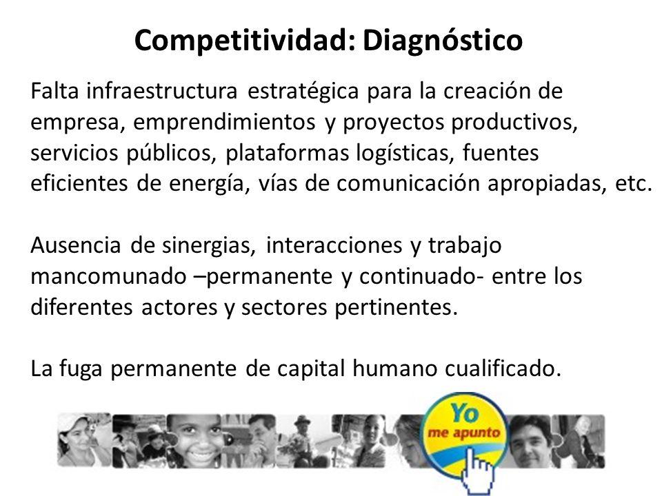 Competitividad: Diagnóstico Falta infraestructura estratégica para la creación de empresa, emprendimientos y proyectos productivos, servicios públicos, plataformas logísticas, fuentes eficientes de energía, vías de comunicación apropiadas, etc.