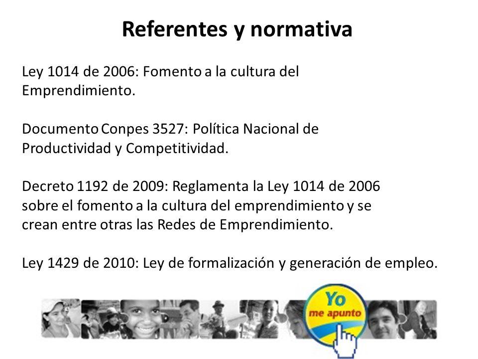 Referentes y normativa Ley 1014 de 2006: Fomento a la cultura del Emprendimiento. Documento Conpes 3527: Política Nacional de Productividad y Competit