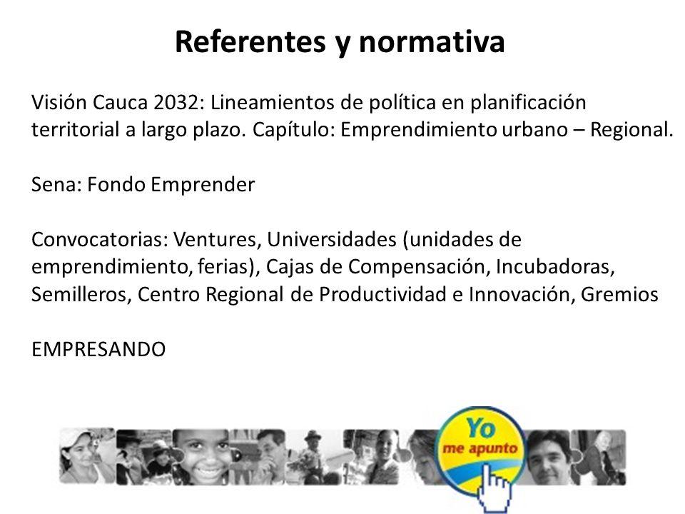 Referentes y normativa Visión Cauca 2032: Lineamientos de política en planificación territorial a largo plazo. Capítulo: Emprendimiento urbano – Regio