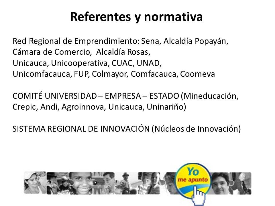 Referentes y normativa Red Regional de Emprendimiento: Sena, Alcaldía Popayán, Cámara de Comercio, Alcaldía Rosas, Unicauca, Unicooperativa, CUAC, UNA