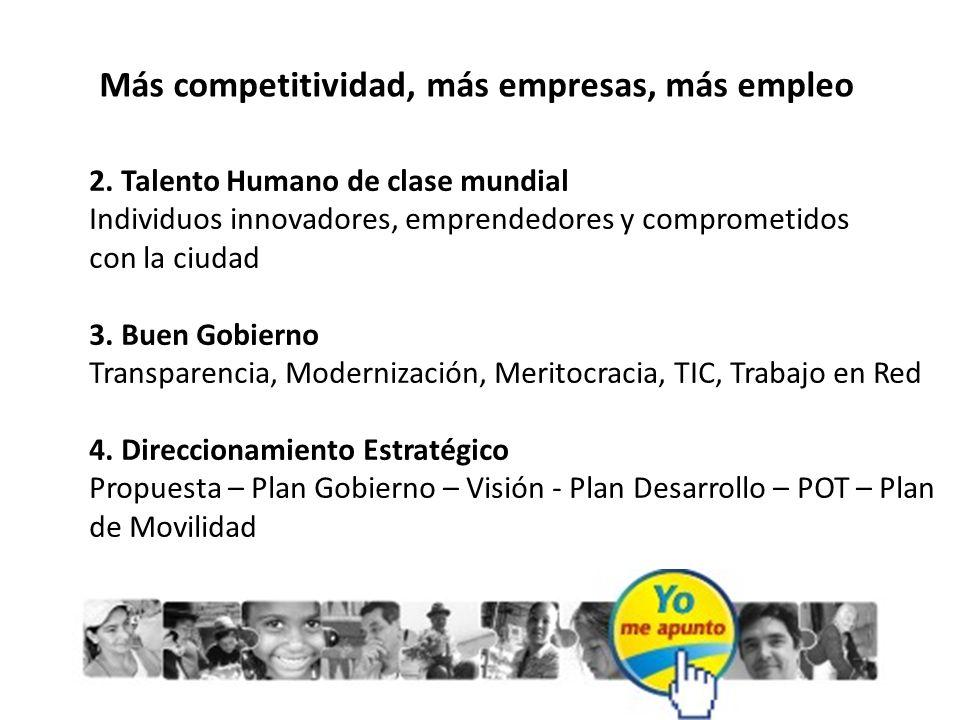 Más competitividad, más empresas, más empleo 2. Talento Humano de clase mundial Individuos innovadores, emprendedores y comprometidos con la ciudad 3.
