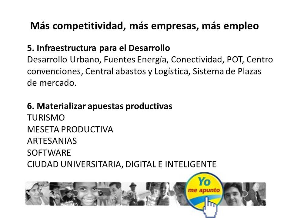 Más competitividad, más empresas, más empleo 5. Infraestructura para el Desarrollo Desarrollo Urbano, Fuentes Energía, Conectividad, POT, Centro conve