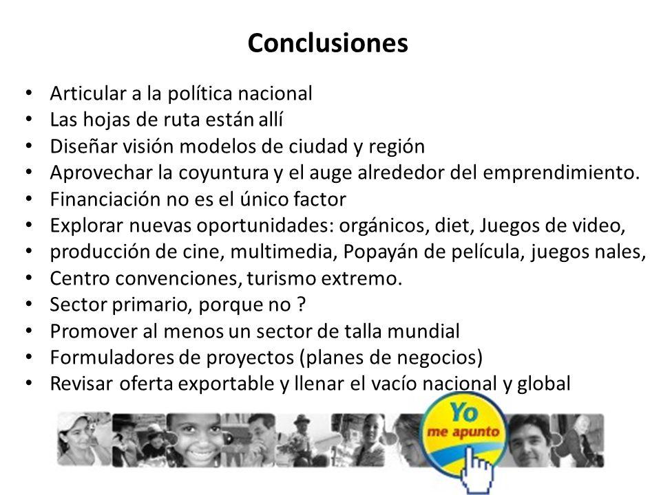 Conclusiones Articular a la política nacional Las hojas de ruta están allí Diseñar visión modelos de ciudad y región Aprovechar la coyuntura y el auge alrededor del emprendimiento.