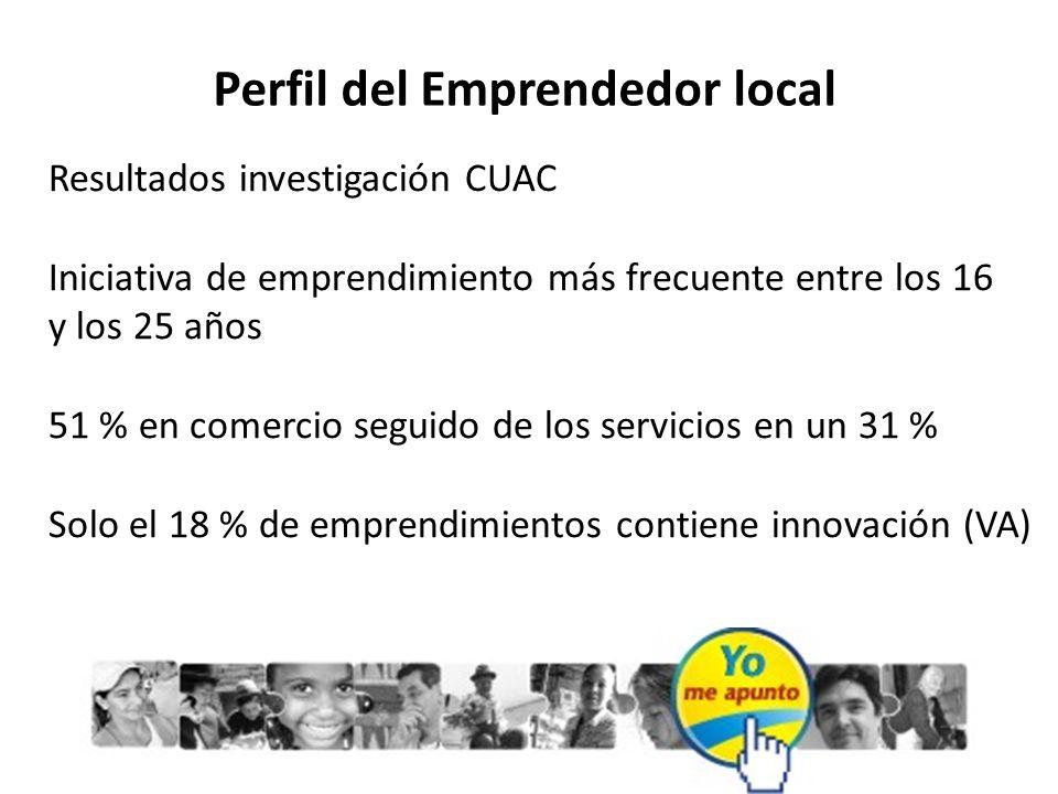 Perfil del Emprendedor local Resultados investigación CUAC Iniciativa de emprendimiento más frecuente entre los 16 y los 25 años 51 % en comercio seguido de los servicios en un 31 % Solo el 18 % de emprendimientos contiene innovación (VA)