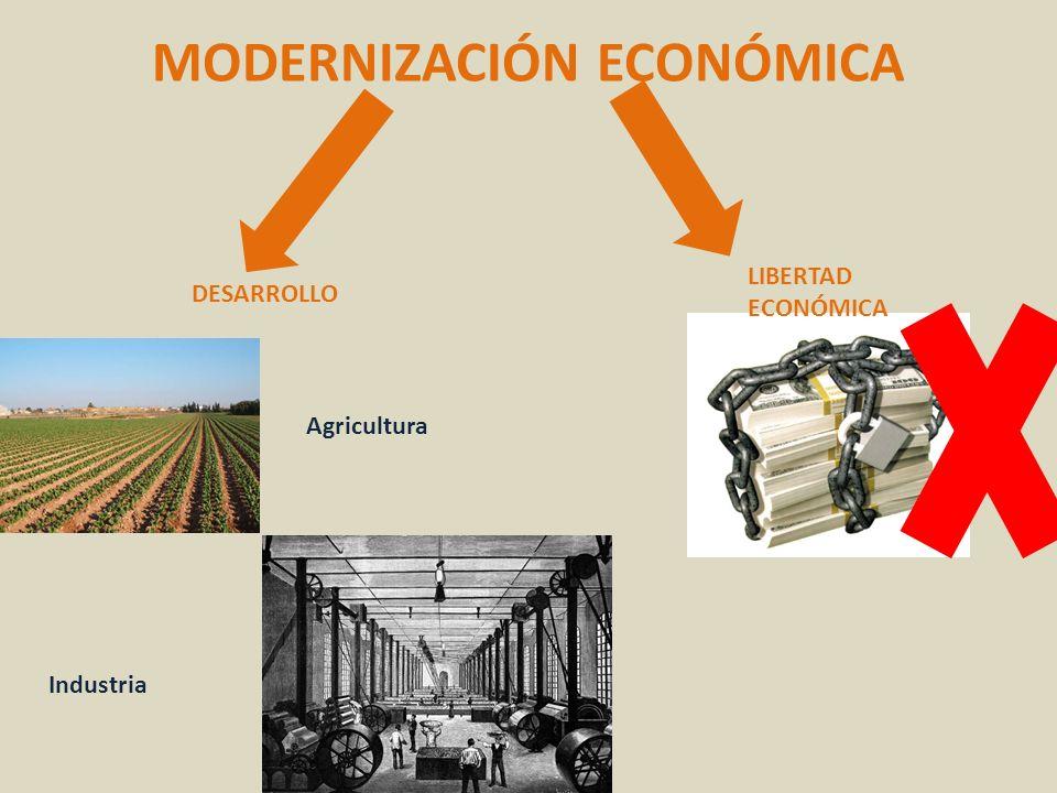 MODERNIZACIÓN ECONÓMICA DESARROLLO LIBERTAD ECONÓMICA Agricultura Industria
