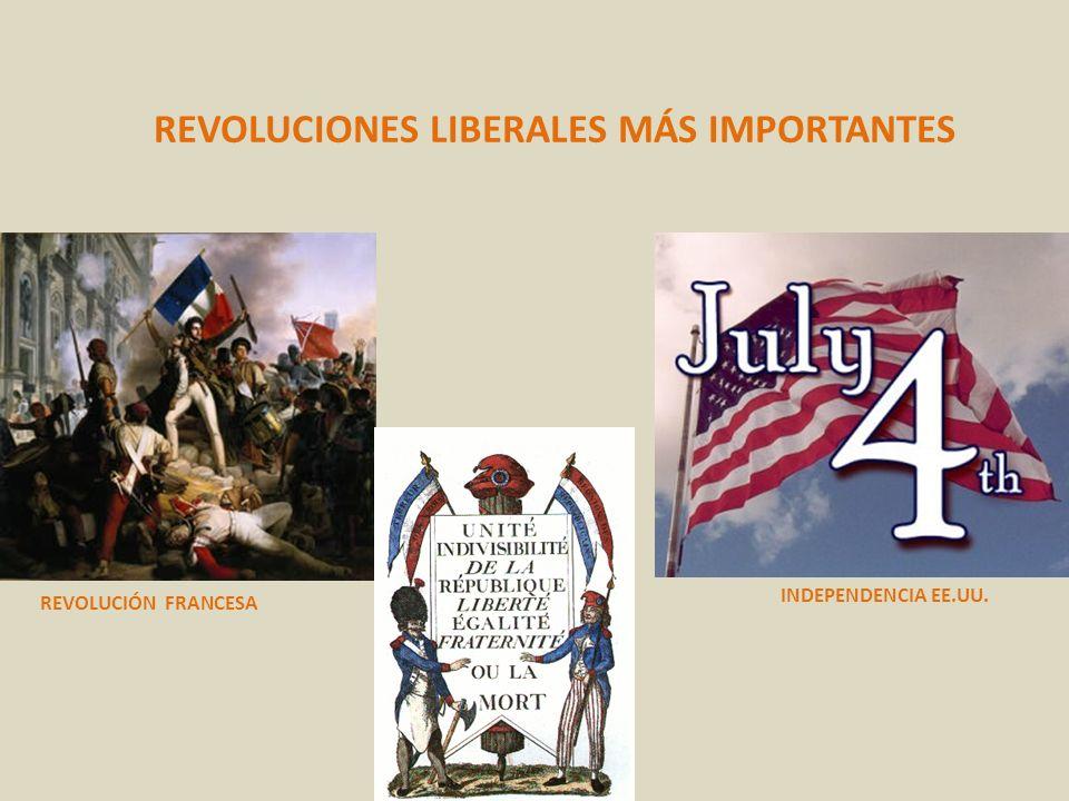 REVOLUCIONES LIBERALES MÁS IMPORTANTES REVOLUCIÓN FRANCESA INDEPENDENCIA EE.UU.