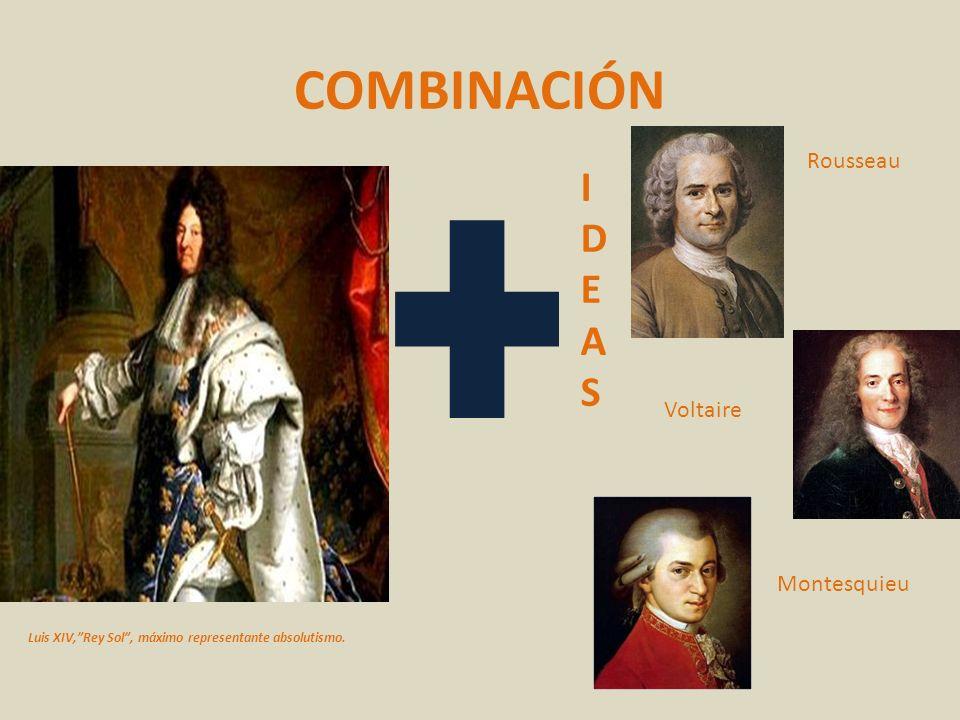 COMBINACIÓN Rousseau Voltaire Montesquieu IDEASIDEAS Luis XIV,Rey Sol, máximo representante absolutismo.