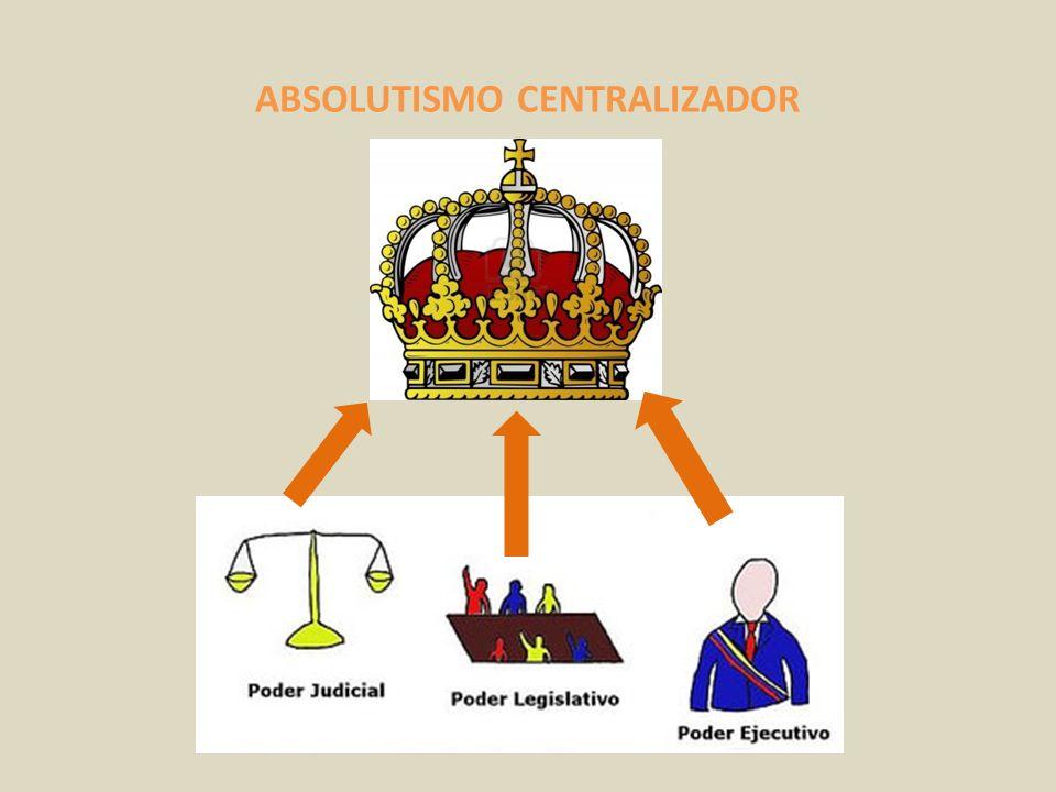 ABSOLUTISMO CENTRALIZADOR