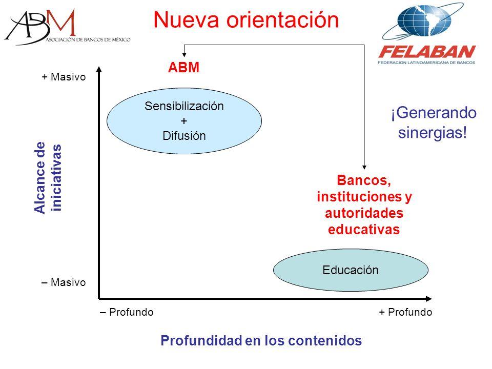 Sensibilización + Difusión Educación ABM Bancos, instituciones y autoridades educativas Profundidad en los contenidos Alcance de iniciativas + Masivo – Masivo – Profundo+ Profundo ¡Generando sinergias.