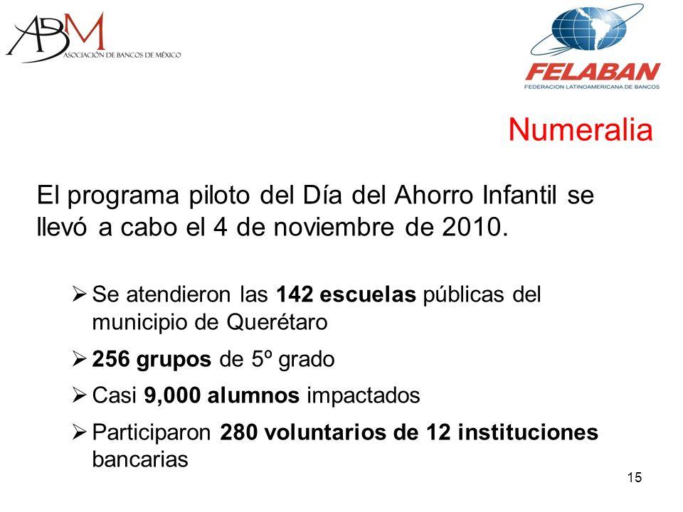 El programa piloto del Día del Ahorro Infantil se llevó a cabo el 4 de noviembre de 2010.
