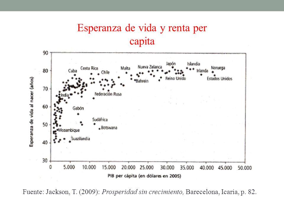 Esperanza de vida y renta per capita Fuente: Jackson, T. (2009): Prosperidad sin crecimiento, Barecelona, Icaria, p. 82.