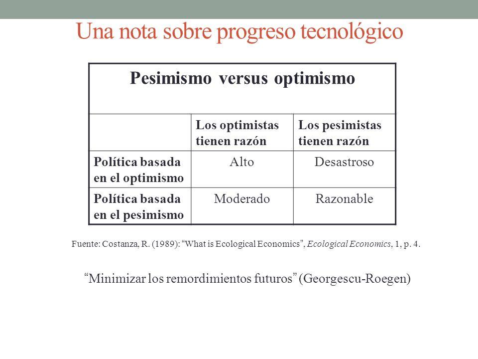 Una nota sobre progreso tecnológico Fuente: Costanza, R.