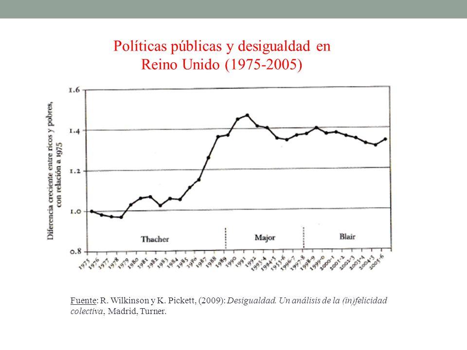 Políticas públicas y desigualdad en Reino Unido (1975-2005) Fuente: R. Wilkinson y K. Pickett, (2009): Desigualdad. Un análisis de la (in)felicidad co