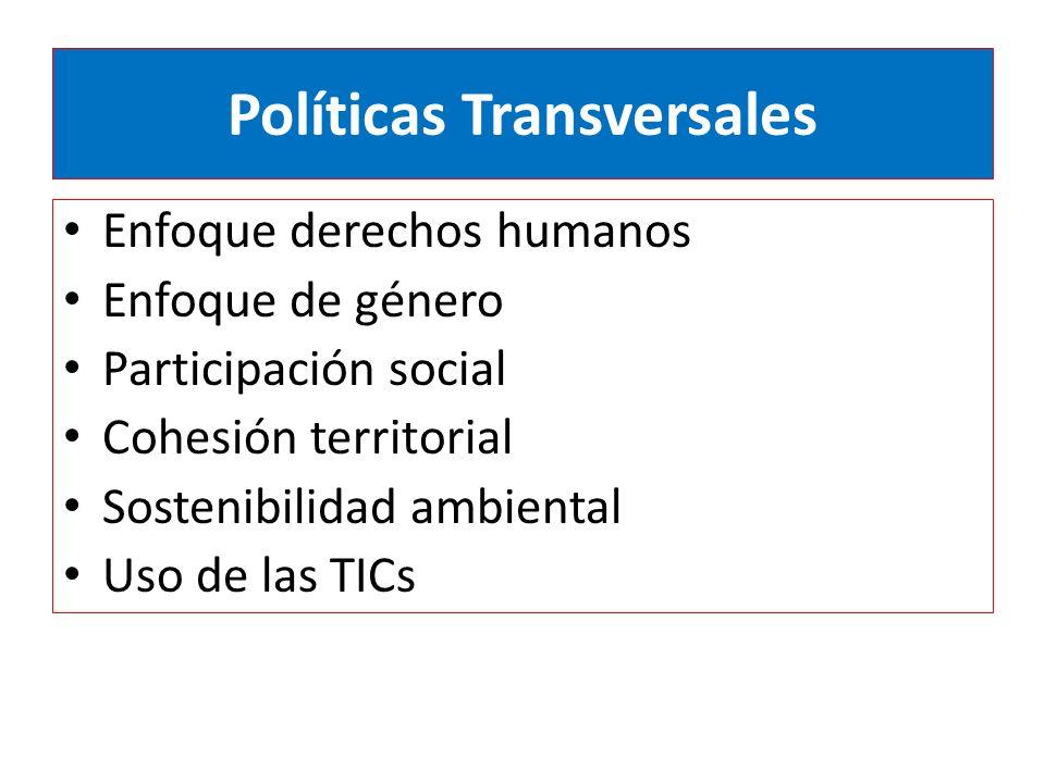 Políticas Transversales Enfoque derechos humanos Enfoque de género Participación social Cohesión territorial Sostenibilidad ambiental Uso de las TICs