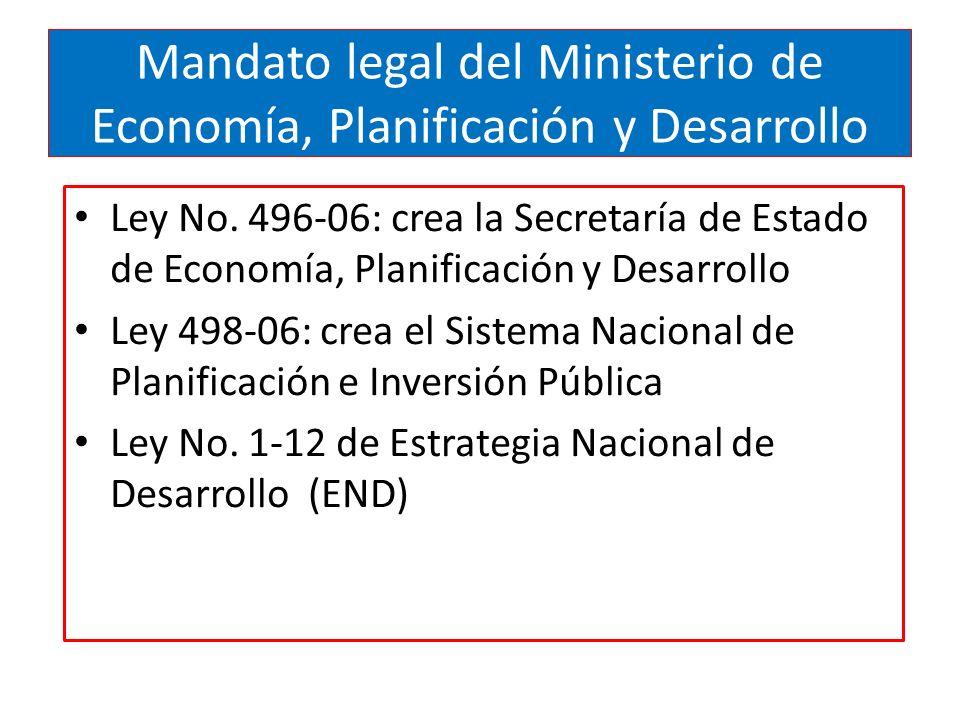 Mandato legal del Ministerio de Economía, Planificación y Desarrollo Ley No.