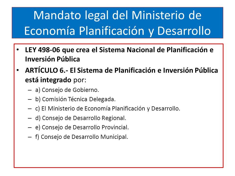 Mandato legal del Ministerio de Economía Planificación y Desarrollo LEY 498-06 que crea el Sistema Nacional de Planificación e Inversión Pública ARTÍCULO 6.- El Sistema de Planificación e Inversión Pública está integrado por: – a) Consejo de Gobierno.