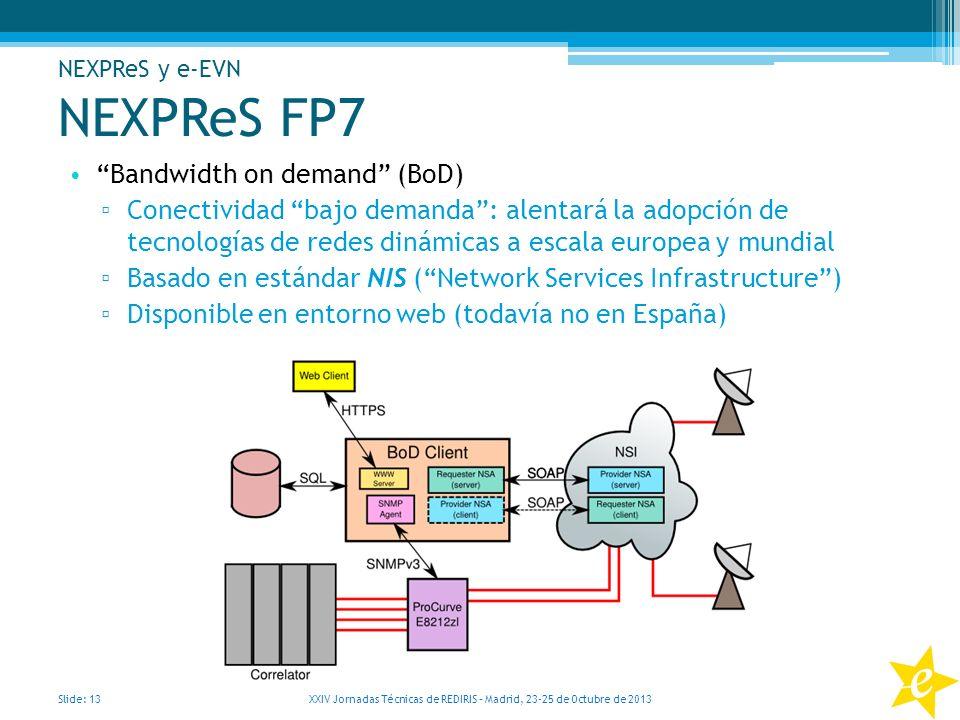 NEXPReS FP7 Bandwidth on demand (BoD) Conectividad bajo demanda: alentará la adopción de tecnologías de redes dinámicas a escala europea y mundial Bas