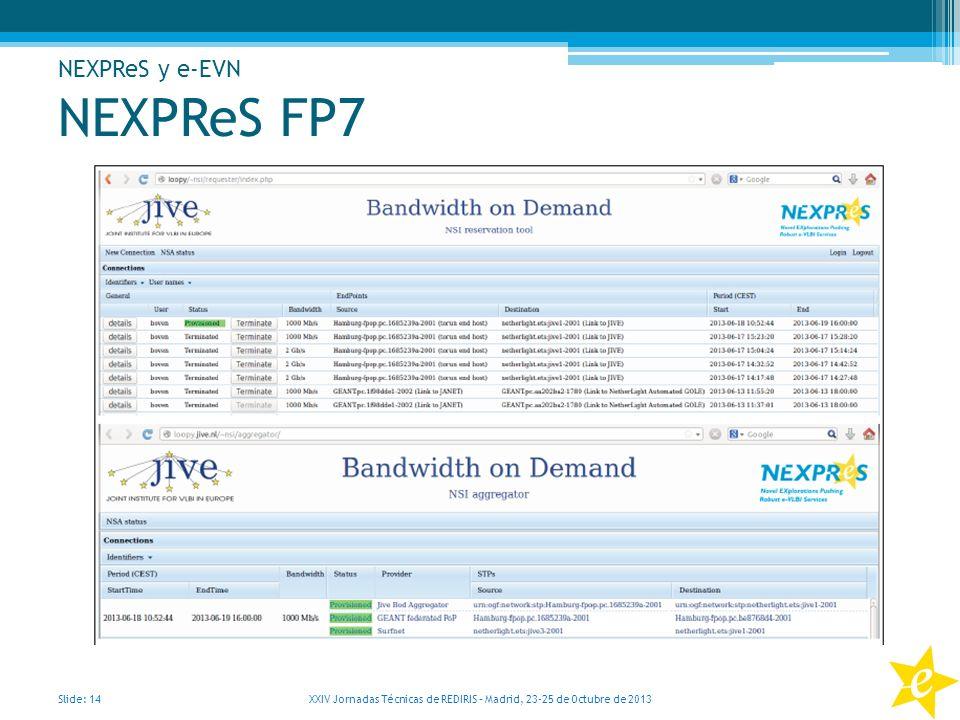 NEXPReS FP7 Slide: 14 XXIV Jornadas Técnicas de REDIRIS – Madrid, 23-25 de Octubre de 2013 NEXPReS y e-EVN