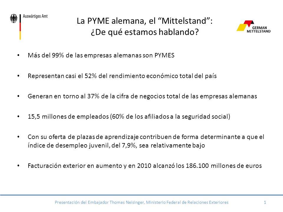 La PYME alemana, el Mittelstand: ¿De qué estamos hablando.