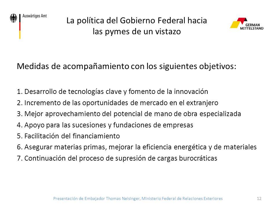 Modelos de financiación sólidos 11Presentación del Embajador Thomas Neisinger, Ministerio Federal de Relaciones Exteriores Capital propio (54%) y créditos bancarios (29%).