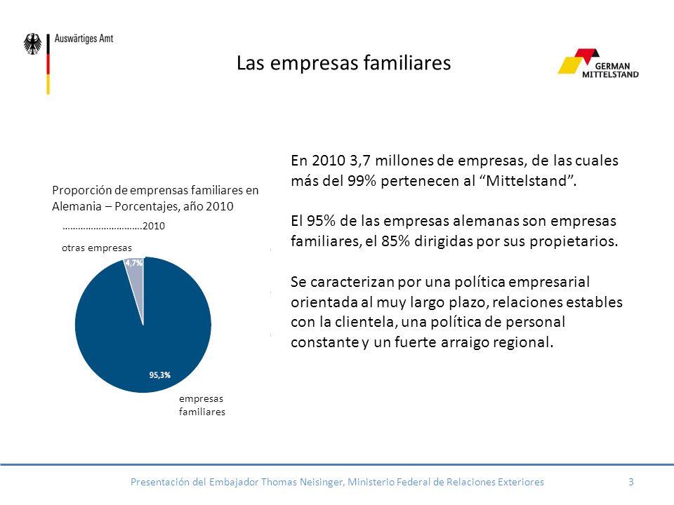 Las razones del éxito 2Presentación del Embajador Thomas Neisinger, Ministerio Federal de Relaciones Exteriores Empresas familiares Entre las más inno