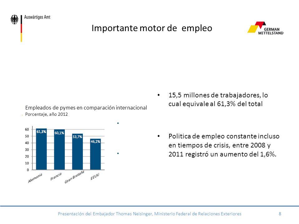 Importante motor de empleo 15,5 millones de trabajadores, lo cual equivale al 61,3% del total Politica de empleo constante incluso en tiempos de crisis, entre 2008 y 2011 registró un aumento del 1,6%.