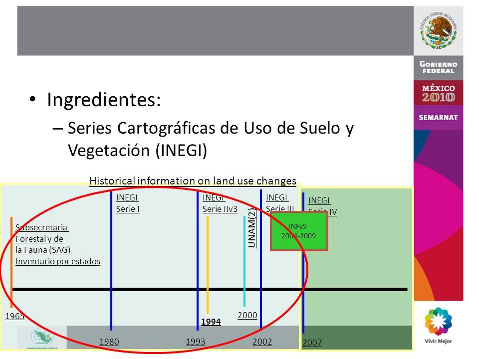 Ingredientes: – Series Cartográficas de Uso de Suelo y Vegetación (INEGI) Subsecretaria Forestal y de la Fauna (SAG) Inventario por estados 1965 1994