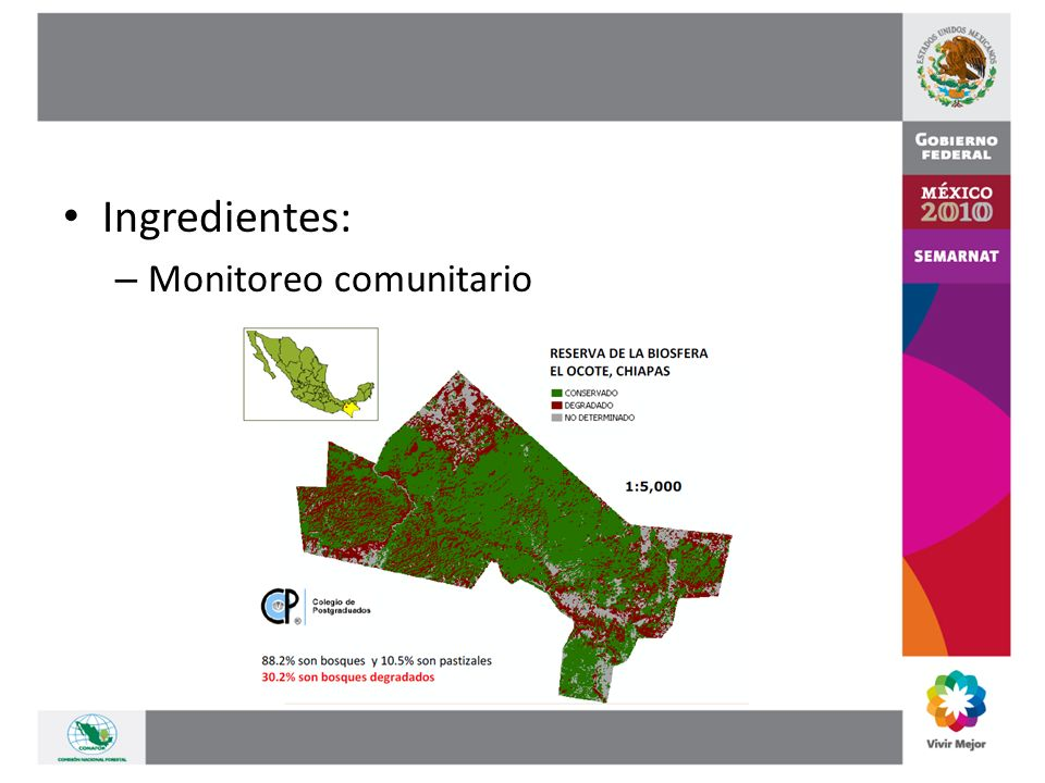 Ingredientes: – Monitoreo comunitario