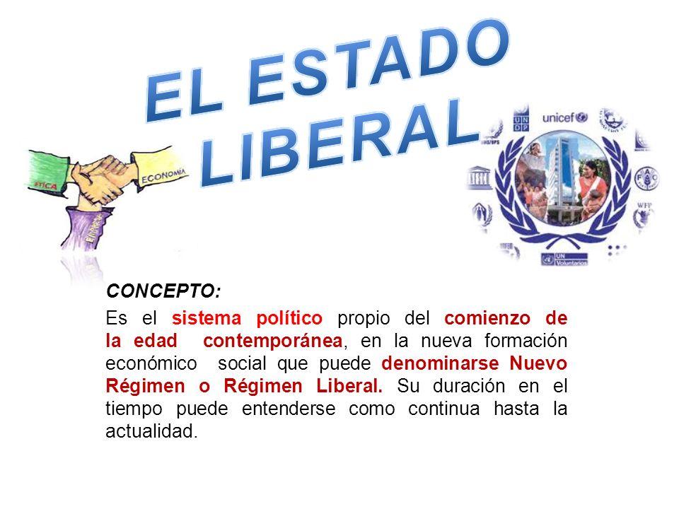 CONCEPTO: Es el sistema político propio del comienzo de la edad contemporánea, en la nueva formación económico social que puede denominarse Nuevo Régi