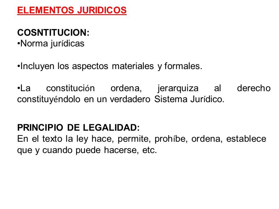 ELEMENTOS JURIDICOS COSNTITUCION: Norma jur í dicas Incluyen los aspectos materiales y formales. La constituci ó n ordena, jerarquiza al derecho const
