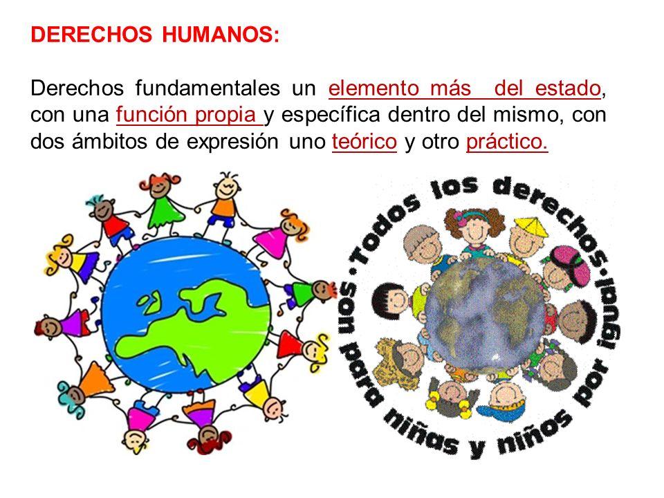 DERECHOS HUMANOS: Derechos fundamentales un elemento más del estado, con una función propia y específica dentro del mismo, con dos ámbitos de expresió