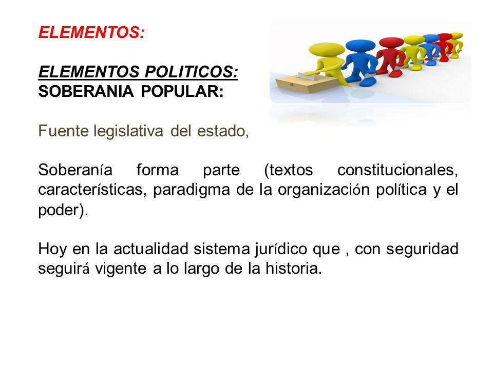 DEMOCRACIA: La democracia (voluntad social).