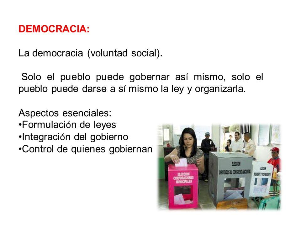 DEMOCRACIA: La democracia (voluntad social). Solo el pueblo puede gobernar as í mismo, solo el pueblo puede darse a s í mismo la ley y organizarla. As