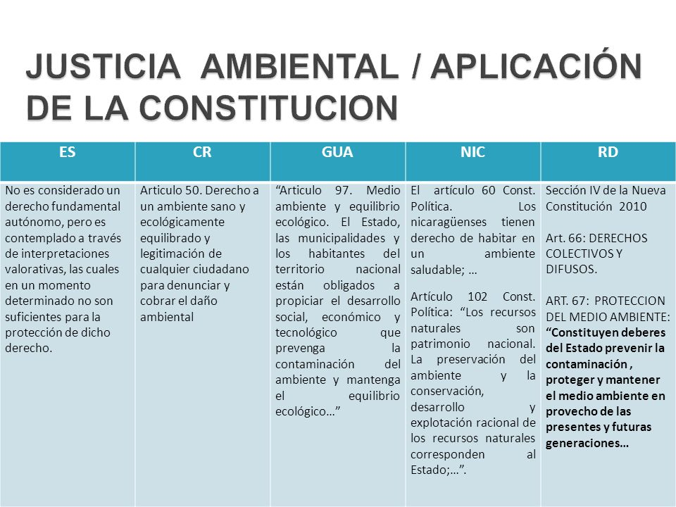 ESCRGUANICRD Ley de Medio Ambiente, Ley Orgánica del Ambiente.