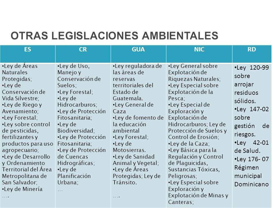 SENTENCIA …uso de los recursos naturales y el medio ambiente, constituye un factor fundamental para el logro de una paz duradera… En toda filosofía de los Convenios y Acuerdos centroamericanos que conforman el derecho ambiental regional podemos encontrar un principio central: la participación ciudadana.