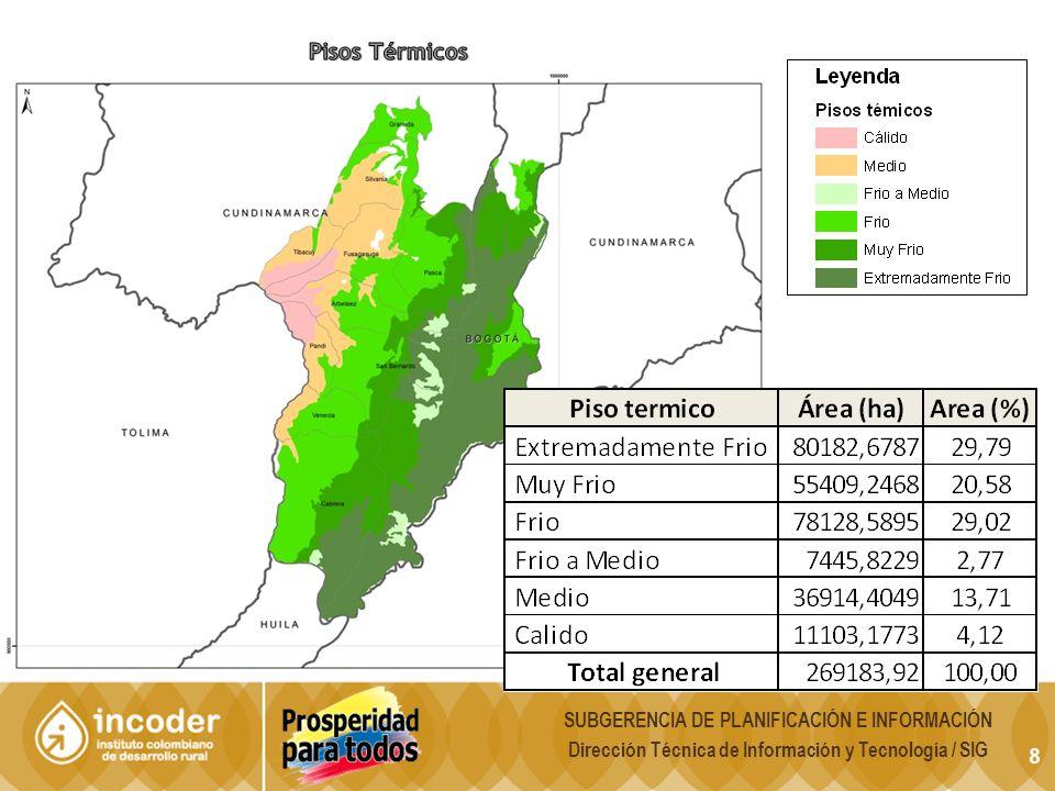 Perfil Territorial ADR SUMAPAZ