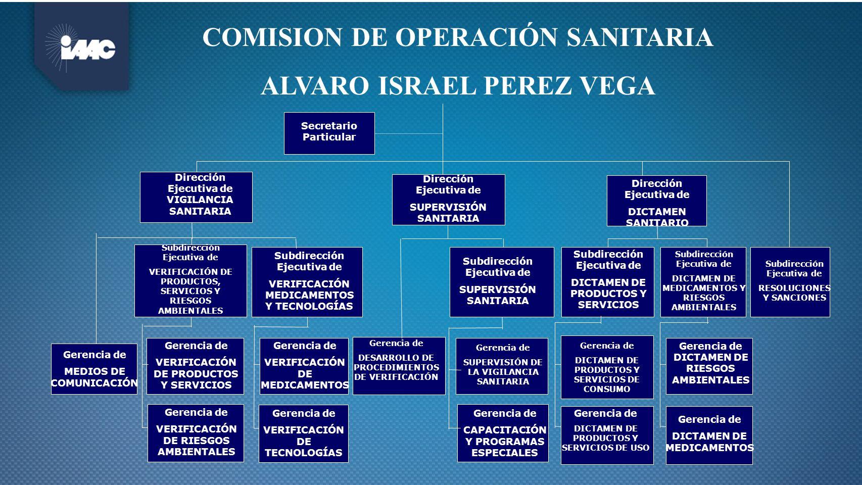 COMISION DE OPERACIÓN SANITARIA ALVARO ISRAEL PEREZ VEGA Dirección Ejecutiva de DICTAMEN SANITARIO Subdirección Ejecutiva de VERIFICACIÓN MEDICAMENTOS