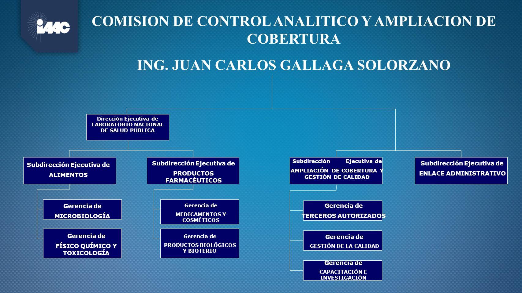 COMISION DE CONTROL ANALITICO Y AMPLIACION DE COBERTURA ING. JUAN CARLOS GALLAGA SOLORZANO Dirección Ejecutiva de LABORATORIO NACIONAL DE SALUD PÚBLIC
