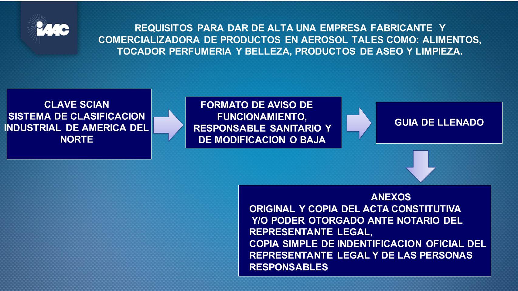 REQUISITOS PARA DAR DE ALTA UNA EMPRESA FABRICANTE Y COMERCIALIZADORA DE PRODUCTOS EN AEROSOL TALES COMO: ALIMENTOS, TOCADOR PERFUMERIA Y BELLEZA, PRO