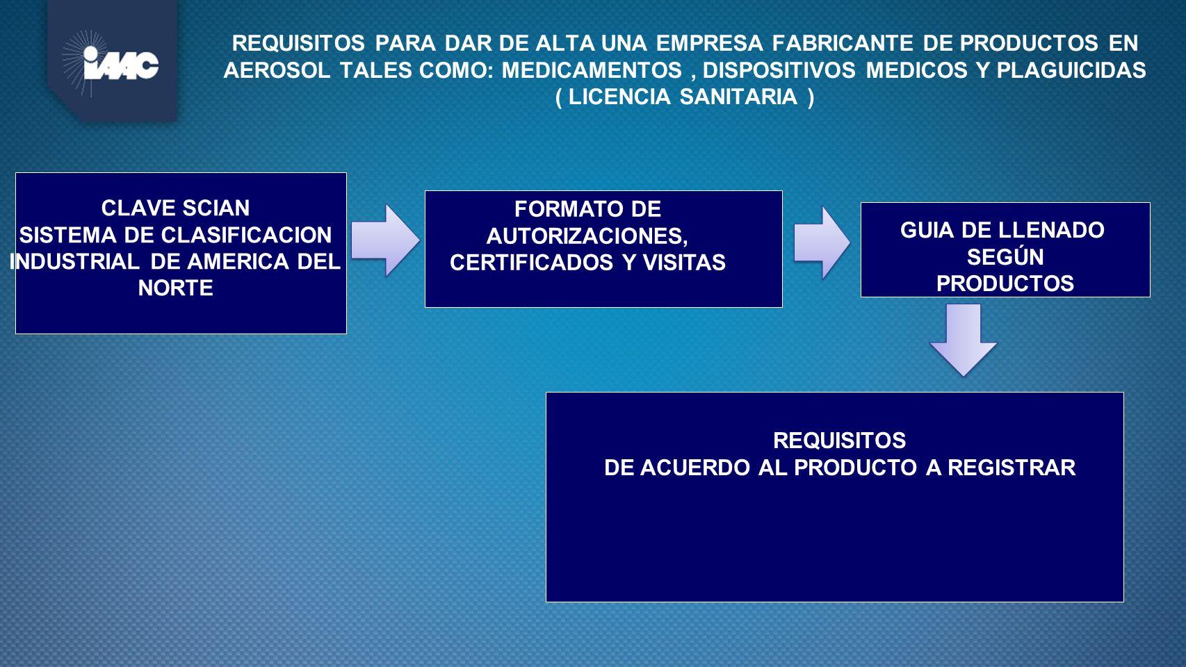 REQUISITOS PARA DAR DE ALTA UNA EMPRESA FABRICANTE DE PRODUCTOS EN AEROSOL TALES COMO: MEDICAMENTOS, DISPOSITIVOS MEDICOS Y PLAGUICIDAS ( LICENCIA SAN