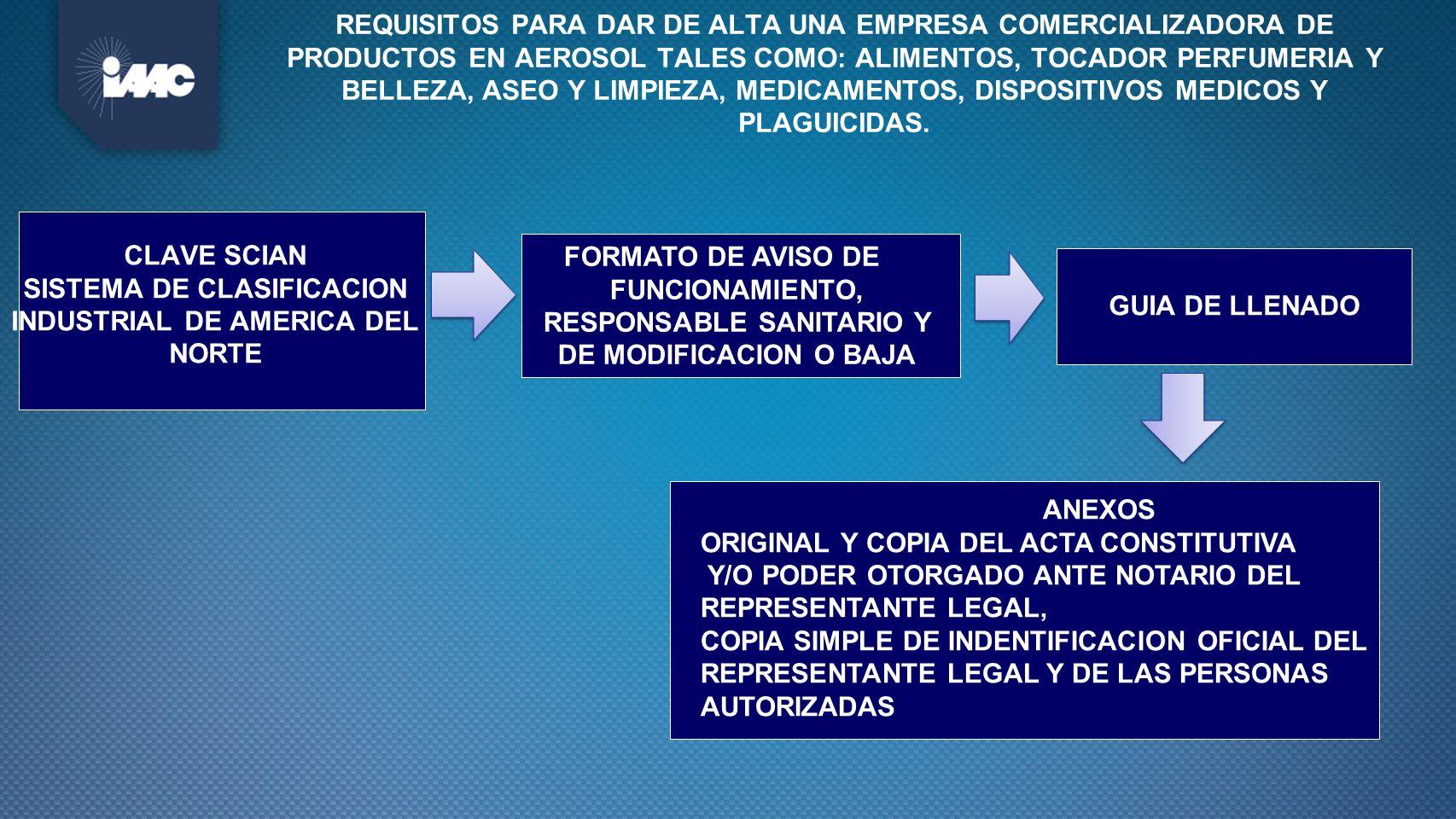 REQUISITOS PARA DAR DE ALTA UNA EMPRESA COMERCIALIZADORA DE PRODUCTOS EN AEROSOL TALES COMO: ALIMENTOS, TOCADOR PERFUMERIA Y BELLEZA, ASEO Y LIMPIEZA,