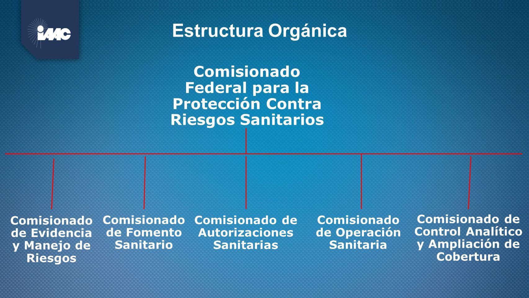 Estructura Orgánica Comisionado Federal para la Protección Contra Riesgos Sanitarios Comisionado de Evidencia y Manejo de Riesgos Comisionado de Fomen