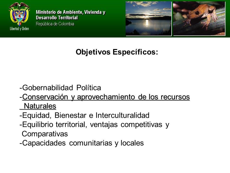 -Gobernabilidad Política Conservación y aprovechamiento de los recursos -Conservación y aprovechamiento de los recursos Naturales Naturales -Equidad, Bienestar e Interculturalidad -Equilibrio territorial, ventajas competitivas y Comparativas -Capacidades comunitarias y locales Objetivos Específicos: