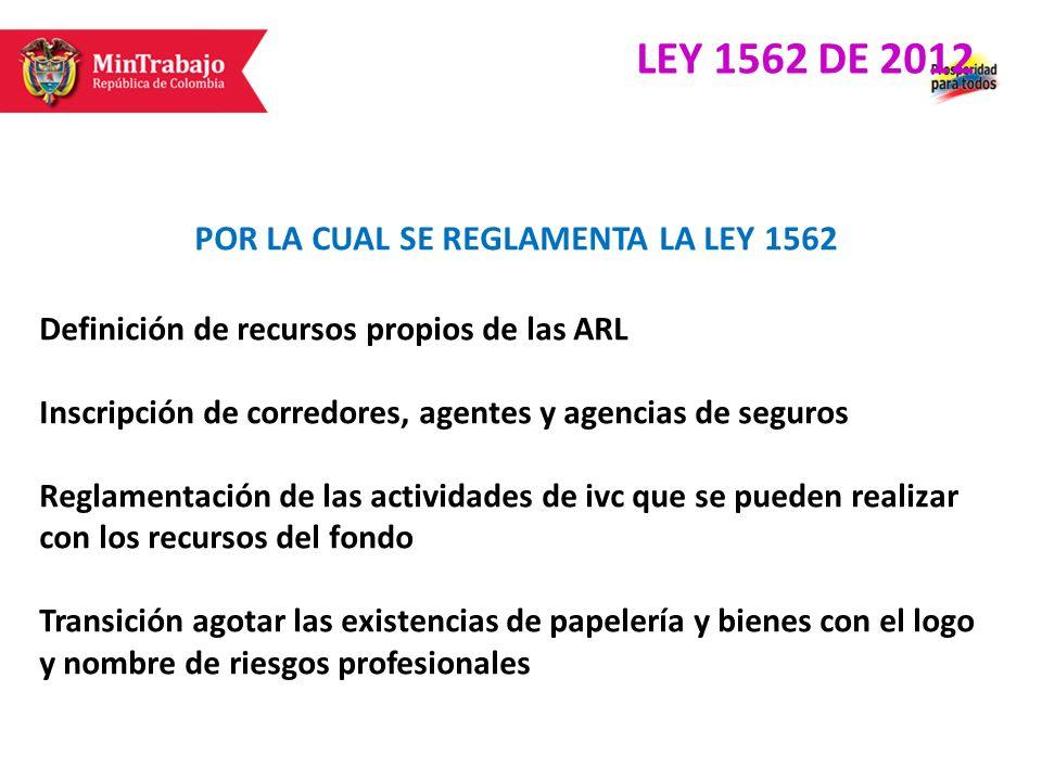 POR LA CUAL SE REGLAMENTA LA LEY 1562 Definición de recursos propios de las ARL Inscripción de corredores, agentes y agencias de seguros Reglamentació