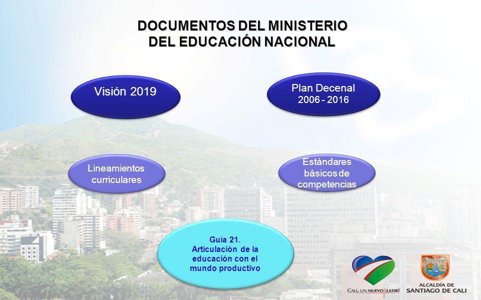 Visión 2019 DOCUMENTOS DEL MINISTERIO DEL EDUCACIÓN NACIONAL Lineamientos curriculares Lineamientos curriculares Plan Decenal 2006 - 2016 Plan Decenal