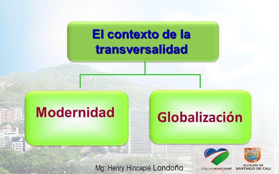 El contexto de la transversalidad transversalidad Globalización Modernidad Mg: Henry Hincapié Londoño