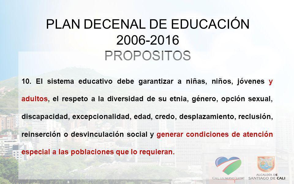 PLAN DECENAL DE EDUCACIÓN 2006-2016 PROPOSITOS 10. El sistema educativo debe garantizar a niñas, niños, jóvenes y adultos, el respeto a la diversidad