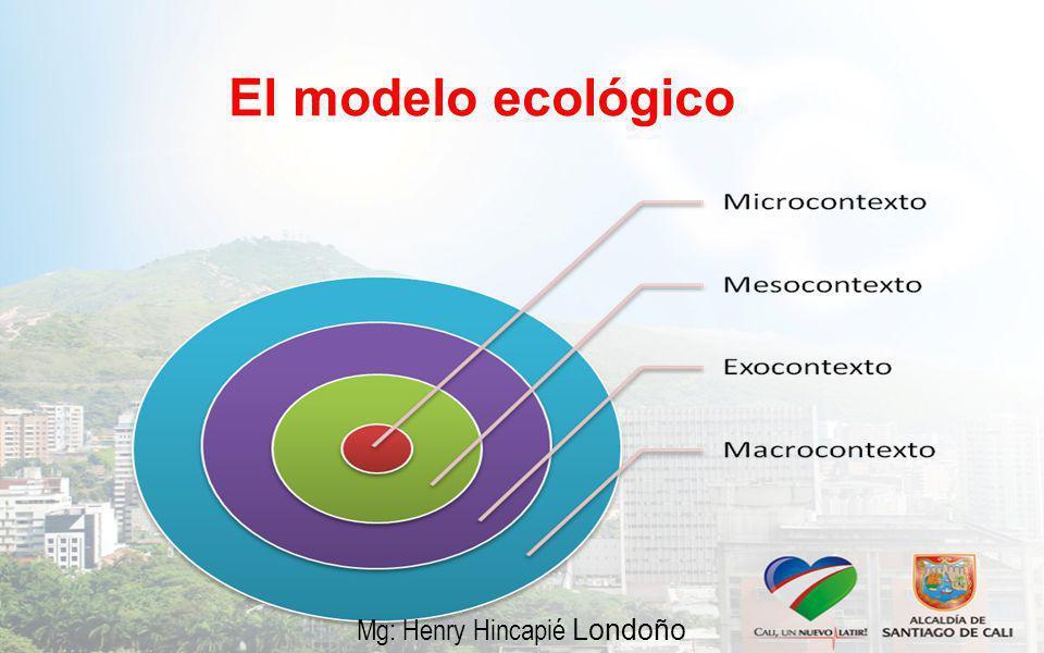 El modelo ecológico Mg: Henry Hincapié Londoño
